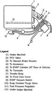 I Am Working On A 1996 Chevy Lumina With The 3 4l Dohc  U0026quot X U0026quot  Code V6  Under The Plastic Decorative