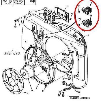 Citroen Berlingo Fuse Box Diagram Berlingo Dealer In Calai by Preloved Xsara Picasso Overheating Discussion Uk