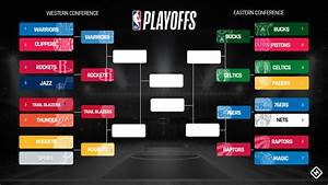 NBA playoffs today 2019: Live scores, TV schedule, updates ...