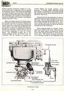 Carburetor Holley Manual