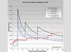 PokerStars vs Full Tilt Poker Best Poker Room Comparison