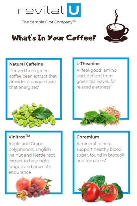 Revital u is a new mlm company that promotes weight loss products, such as coffee and supplements. Revital U Smart Coffee, Cocoa and Caps have All-Natural Ingredients! #HealthyCoffee #SmartCoffee ...