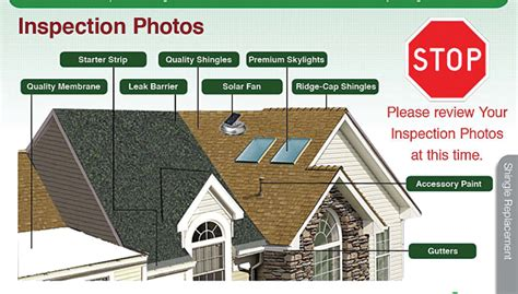 Roofing Sales by Ten Tips For More Effective Sales Presentations 2012 04
