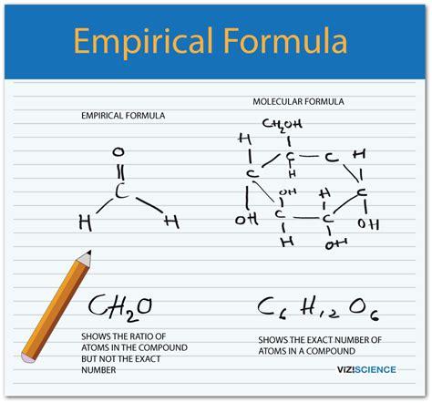 The Difference Between Empirical Formula And Molecular Formula  Viziscience Interactive Labs