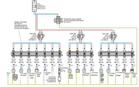 cablage cuisine schemas de cablage du contacteur le contacteur électrique