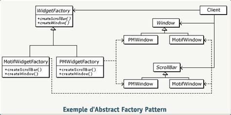 decorator pattern c code project design pattern exles in c codeproject the