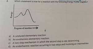 Solved  Which Statement Is True For A Reaction With The Fo