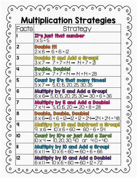 extended multiplication facts worksheets multiplication