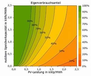 Photovoltaik Eigenverbrauch Berechnen : kosten und nutzen von solarstromspeichern ~ Themetempest.com Abrechnung