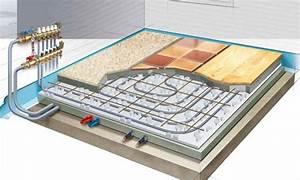 Pompe A Chaleur Chauffage Au Sol : pieuvre hydraulique chauffages plancher hydraulique ~ Premium-room.com Idées de Décoration
