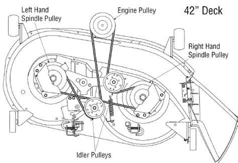 mtd 46 inch drive belt diagram 301 moved permanently