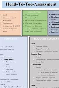 Mental Health Nursing Study Guide