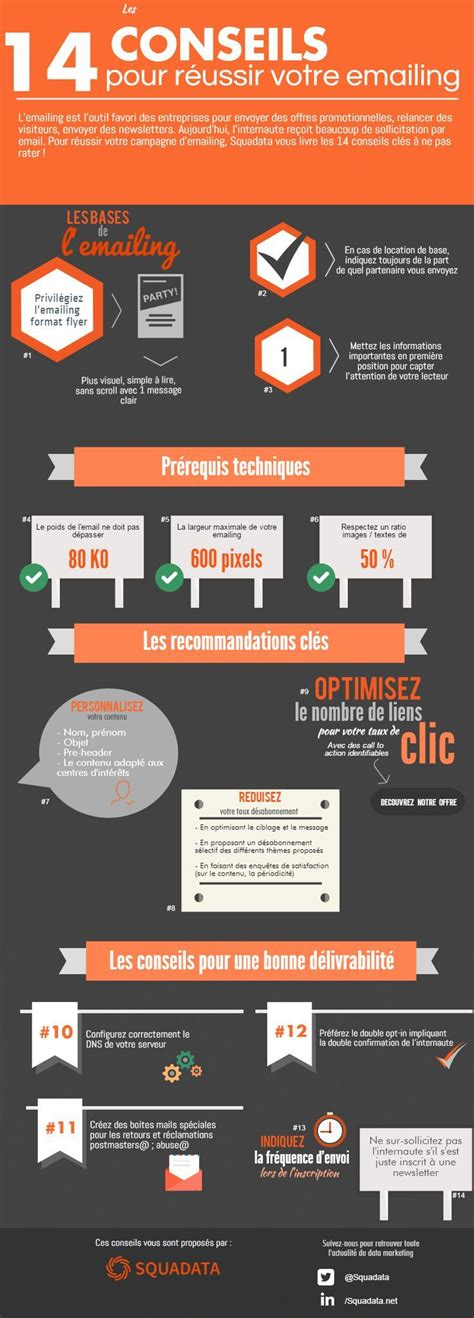 conseils pour reussir  email marketing email
