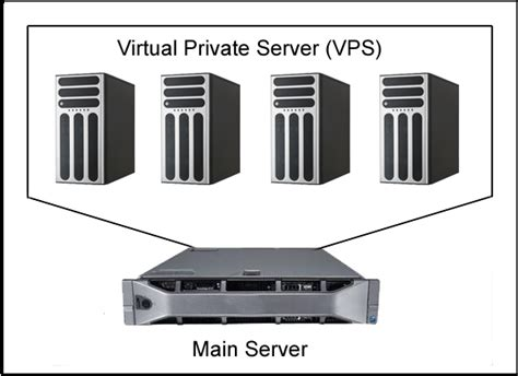 Which Would Be Suitable For Your Business Vps Hosting Or. Offshore Voluntary Disclosure Program. Private Loan Interest Rates Duo Mobile App. Adult Education Melbourne Car Insurance Quite. Medicare Part B Provider Number. Willoughby Tech Nursing School. Cable Internet Providers Raleigh Nc. Charlotte Regional Farmers Market. Application Monitor Widget Cheek Fat Removal