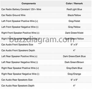 2014 Jeep Patriot Stereo Wiring Chart