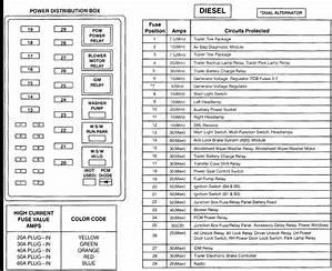2002 Ford F350 73 Fuse Box Diagram 24507 Getacd Es