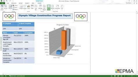 microsoft project  dashboards  reports youtube
