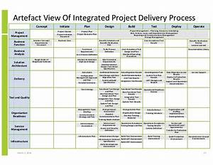 integrated project plan template 28 images program With integrated project plan template