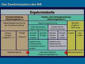 1 Und 1 Rechnung : kosten und leistungsrechnung ppt video online herunterladen ~ Themetempest.com Abrechnung