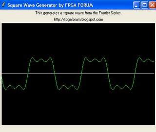 form factor of square wave fpga blog building square wave from fourier series