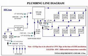 Solar Heaters  U0026gt  Gmx International