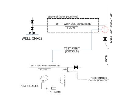 Piping Layout Diagram by Schematic Diagram Of The Piping Layout Not To Scale Of
