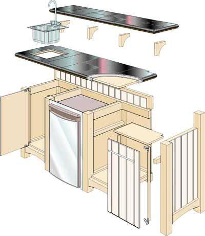 Bar Plans by Woodwork Home Bar Plans Free Pdf Plans