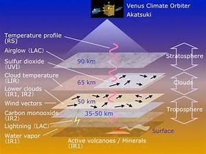 Exploring Venus U2019s 700 U00b0c Inferno
