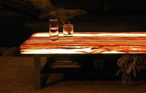 Tisch Mit Epoxidharz : schreinersicht artikel ~ Sanjose-hotels-ca.com Haus und Dekorationen