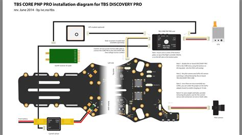 Naza Osd Wiring Diagram by Tbs Pro Feature Osd From The Sheep That Matter