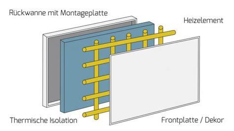 infrarotheizung wie funktioniert wie funktioniert eine infrarotheizung ratgeber diybook de