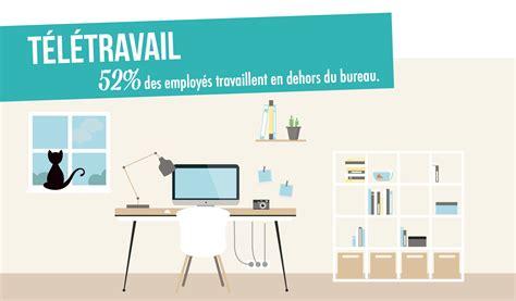 Infographie  Comment Imaginezvous Les Bureaux Du Futur