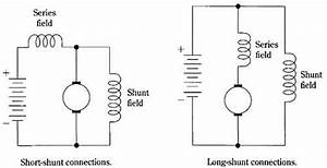 What Are Wound Field Motors And Where Are They Applied