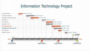 high level project plan template ppt kotametroinfo With high level project plan template ppt