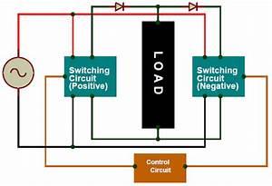 Basic Principle Diagram Of Cycloconverter