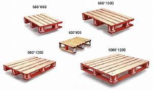 Tipos y características de palets Abc Pack
