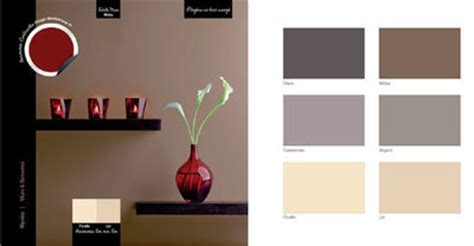 conseil couleur cuisine conseil couleur peinture cuisine