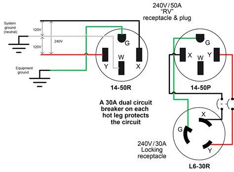 50 twist lock plug wiring diagram sle