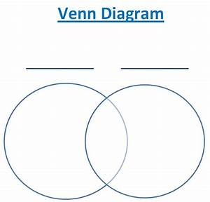 Learning Ideas - Grades K-8  Venn Diagram