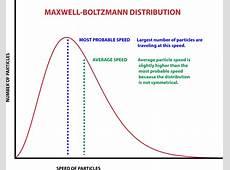 Kelvin Boltzmann Constant NIST