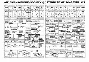 Help Explaining Drawings