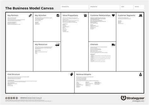tools  methods  visual risk assessment  business