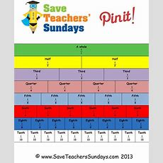 Best 25+ Fraction Wall Ideas On Pinterest  Teaching Fractions, Math Fractions And Teaching