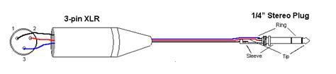 3 5 mm to xlr wiring diagram