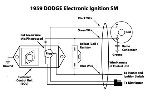viewing  thread  electronic ignition conversion dodge