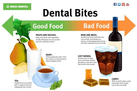 bad blague cuisine dental bites and bad food for your teeth delta