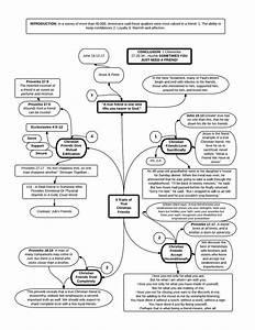 Best 20  Mind Map Creator Ideas On Pinterest