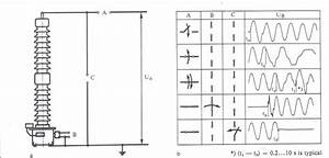 protection of transformer motor generator line busbar cvt With recommended way to protect a circuit from nontransient overvoltage