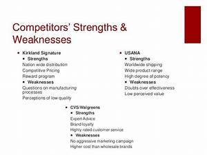 Rudog Nutrition: Consumer and Competitor Analysis