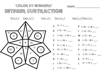 subtracting integers worksheet color  numbers